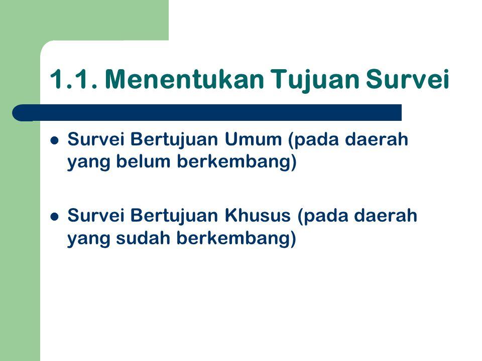1.1. Menentukan Tujuan Survei