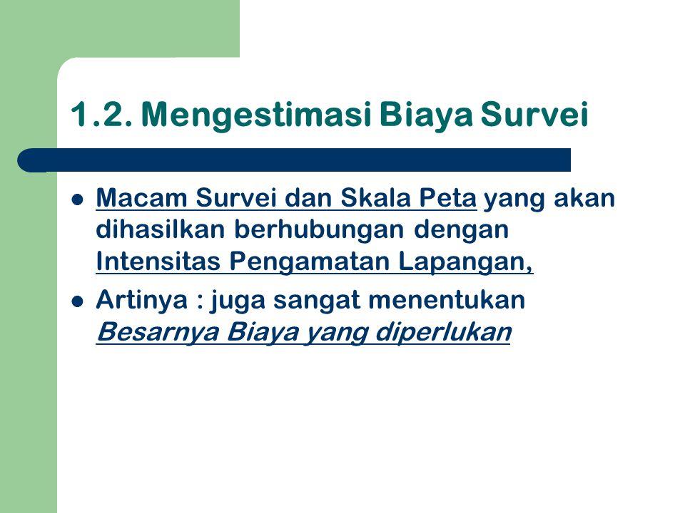 1.2. Mengestimasi Biaya Survei