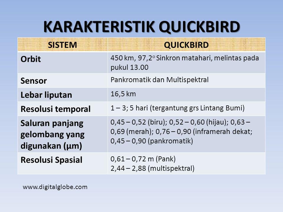 KARAKTERISTIK QUICKBIRD