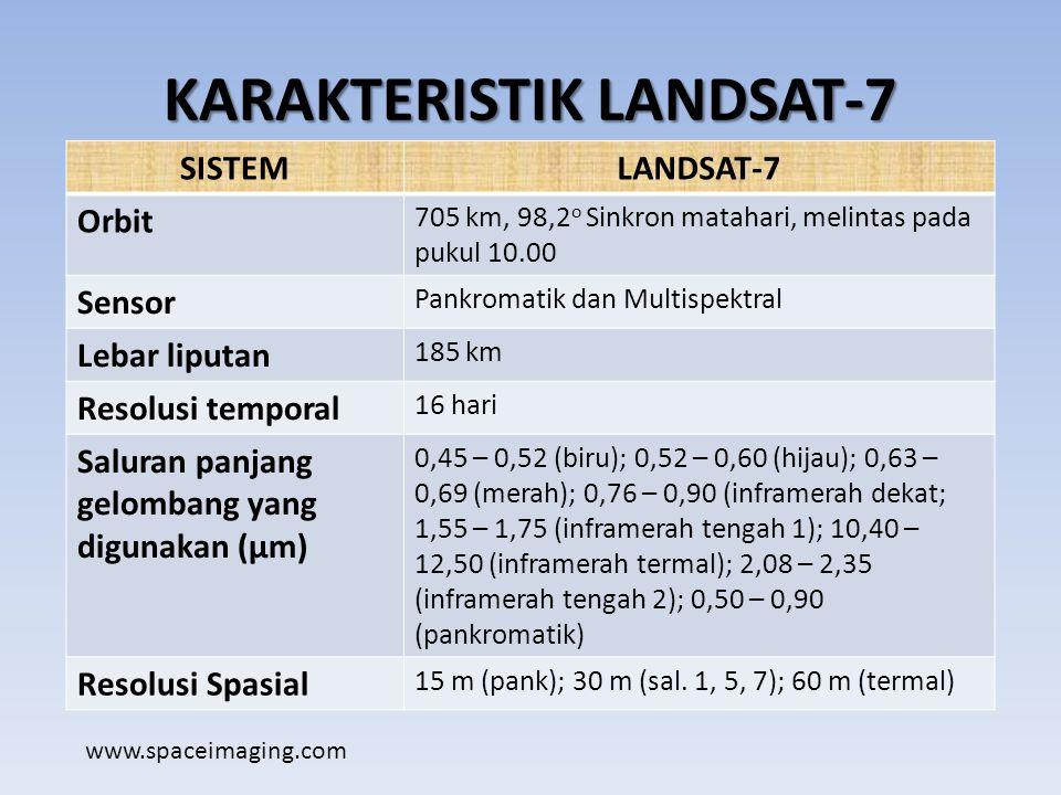 KARAKTERISTIK LANDSAT-7