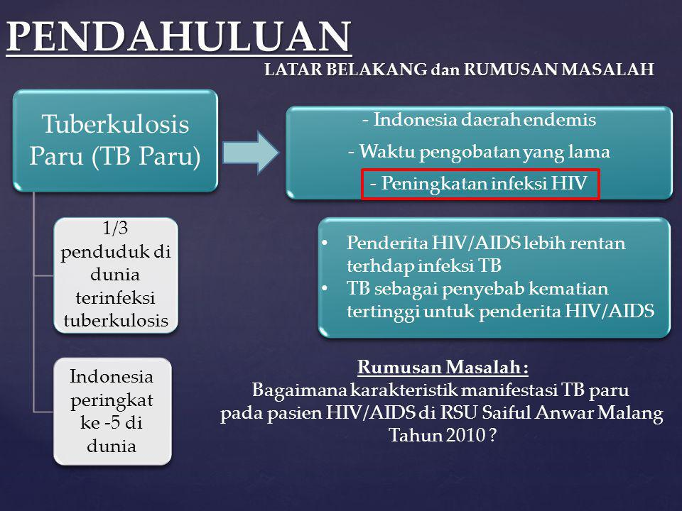 PENDAHULUAN Tuberkulosis Paru (TB Paru) - Indonesia daerah endemis