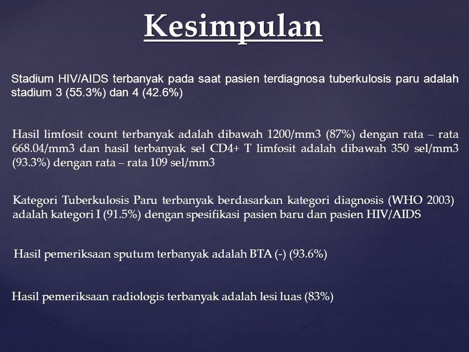 Kesimpulan Stadium HIV/AIDS terbanyak pada saat pasien terdiagnosa tuberkulosis paru adalah stadium 3 (55.3%) dan 4 (42.6%)