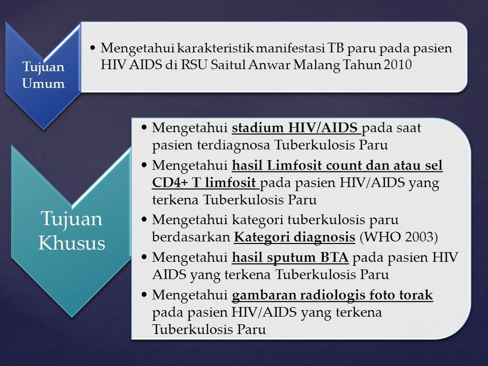 Tujuan Umum Mengetahui karakteristik manifestasi TB paru pada pasien HIV AIDS di RSU Saitul Anwar Malang Tahun 2010.