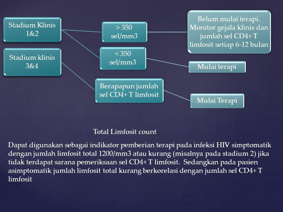 Berapapun jumlah sel CD4+ T limfosit