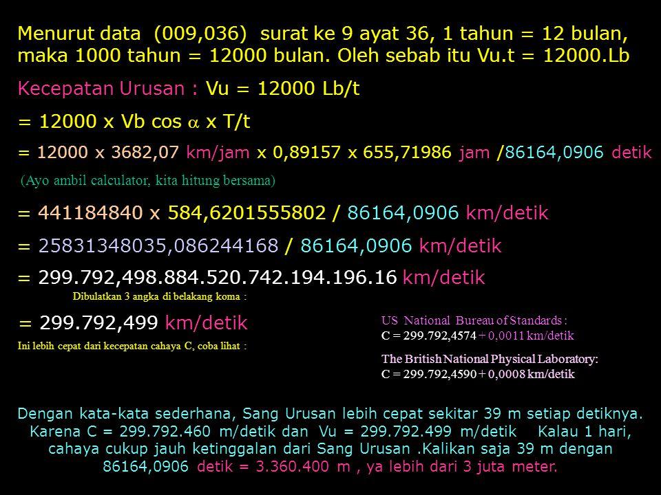 Kecepatan Urusan : Vu = 12000 Lb/t = 12000 x Vb cos  x T/t