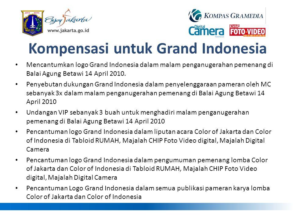 Kompensasi untuk Grand Indonesia