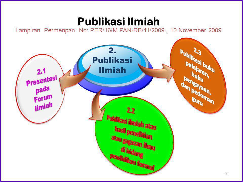 Publikasi Ilmiah Lampiran Permenpan No: PER/16/M.PAN-RB/11/2009 , 10 November 2009. 2.3.