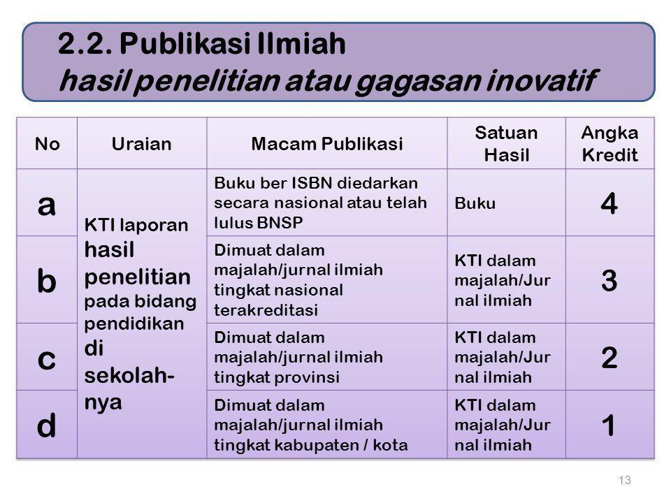 2.2. Publikasi Ilmiah hasil penelitian atau gagasan inovatif