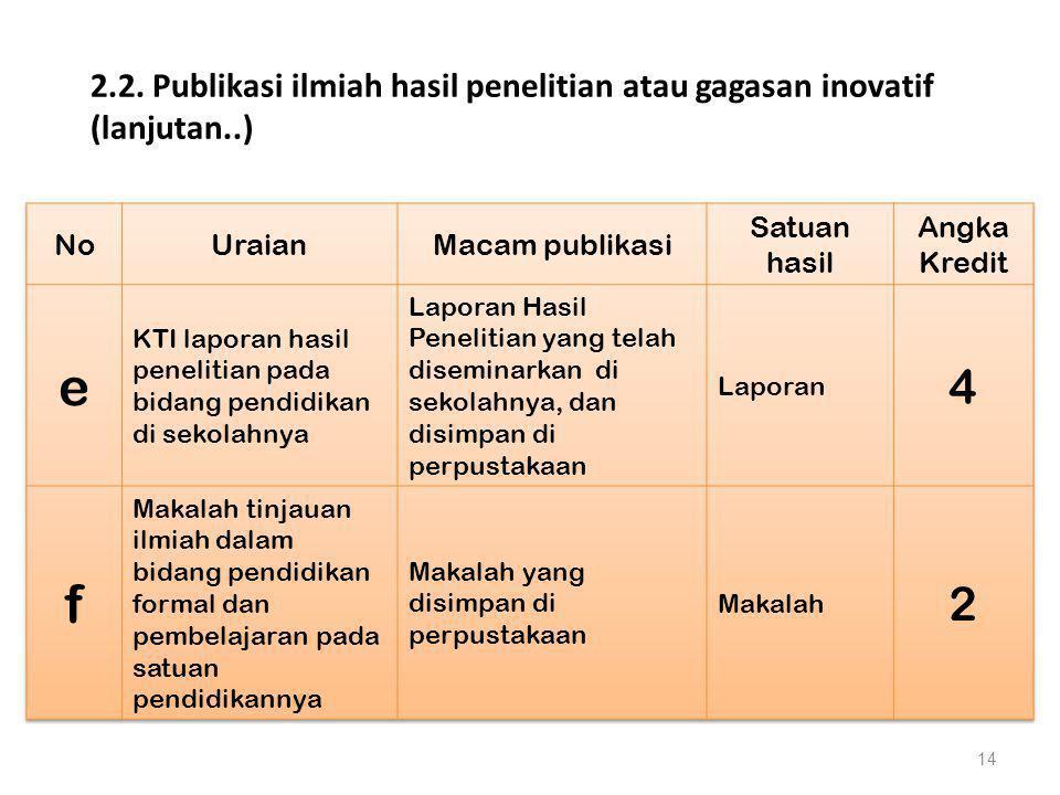 2.2. Publikasi ilmiah hasil penelitian atau gagasan inovatif (lanjutan..)