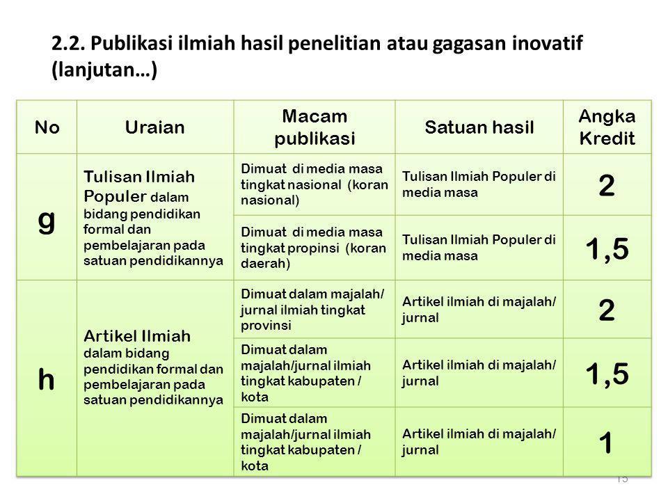 2.2. Publikasi ilmiah hasil penelitian atau gagasan inovatif (lanjutan…)