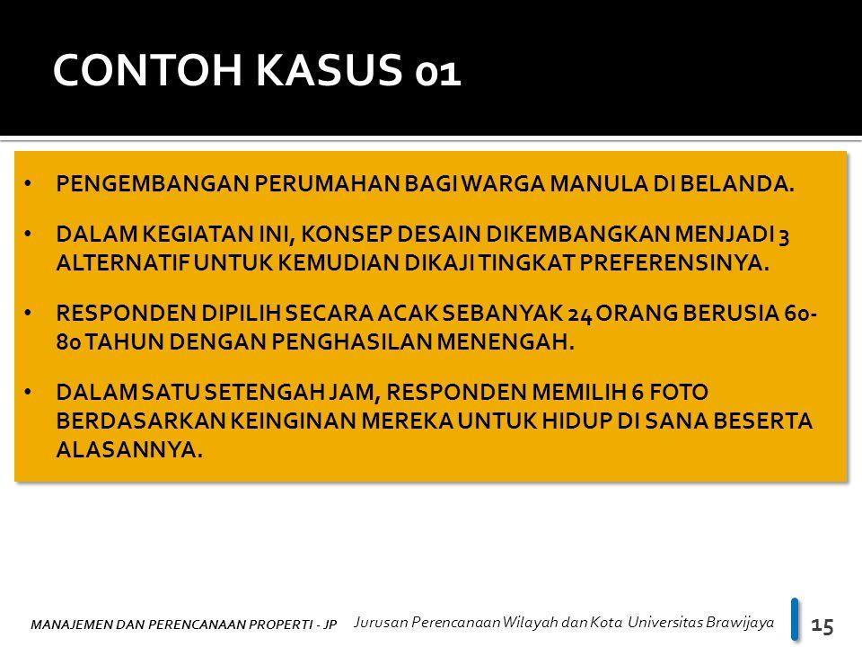 CONTOH KASUS 01 PENGEMBANGAN PERUMAHAN BAGI WARGA MANULA DI BELANDA.