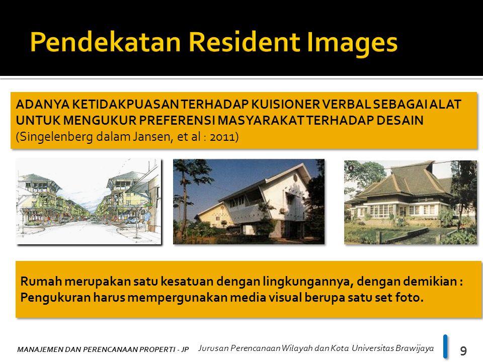 Pendekatan Resident Images