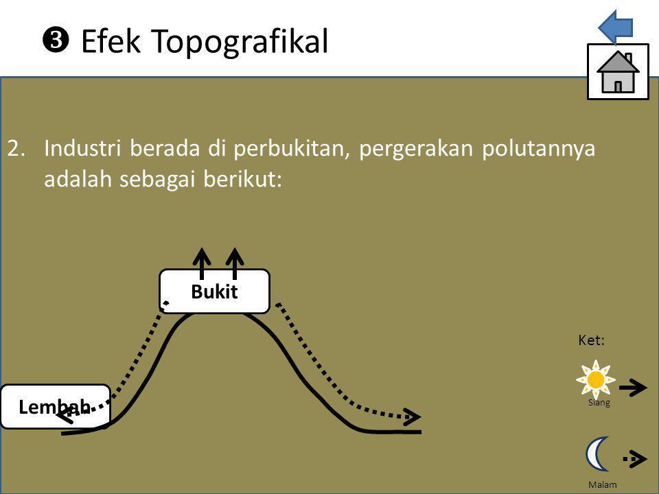  Efek Topografikal 2. Industri berada di perbukitan, pergerakan polutannya adalah sebagai berikut: