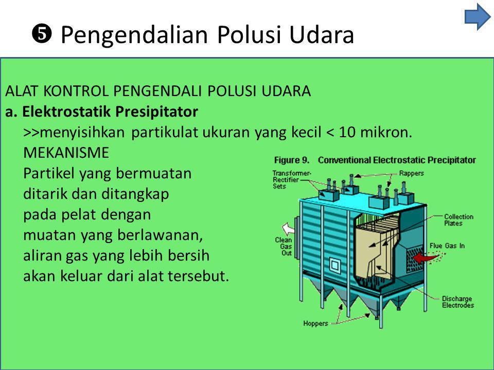  Pengendalian Polusi Udara