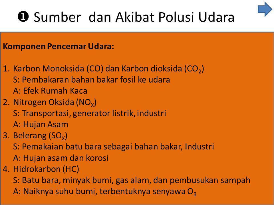 Sumber dan Akibat Polusi Udara