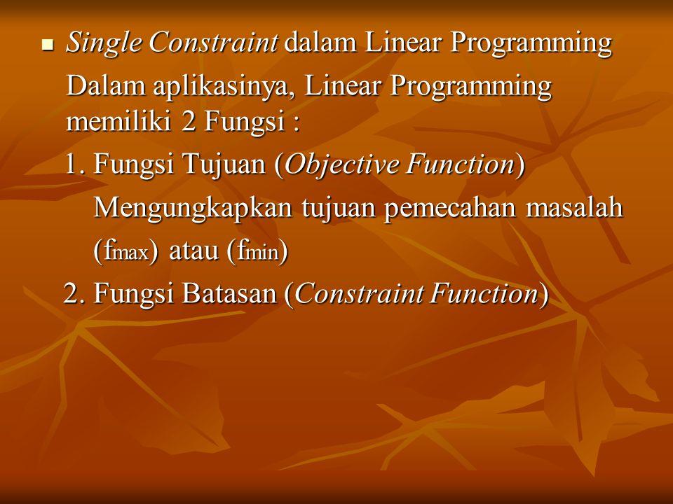 Single Constraint dalam Linear Programming