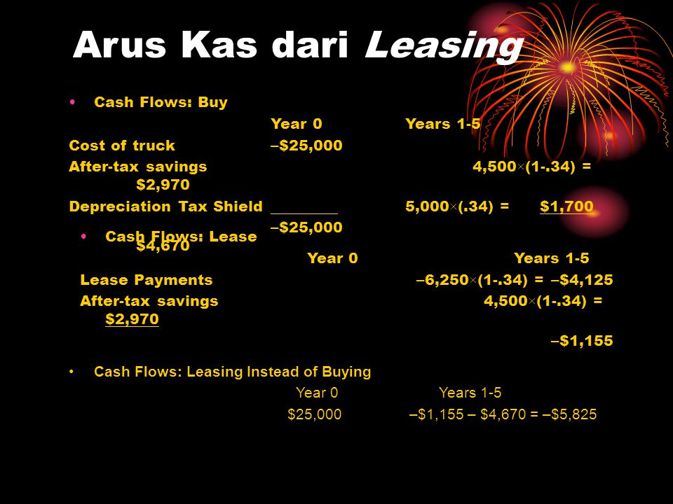 Arus Kas dari Leasing Cash Flows: Buy Year 0 Years 1-5