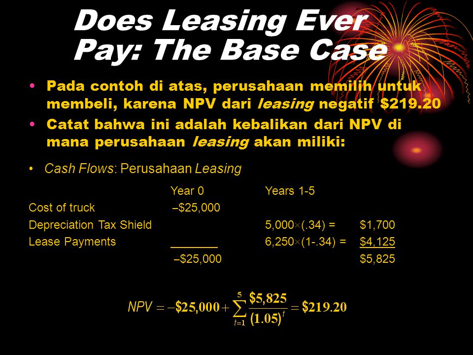 Does Leasing Ever Pay: The Base Case