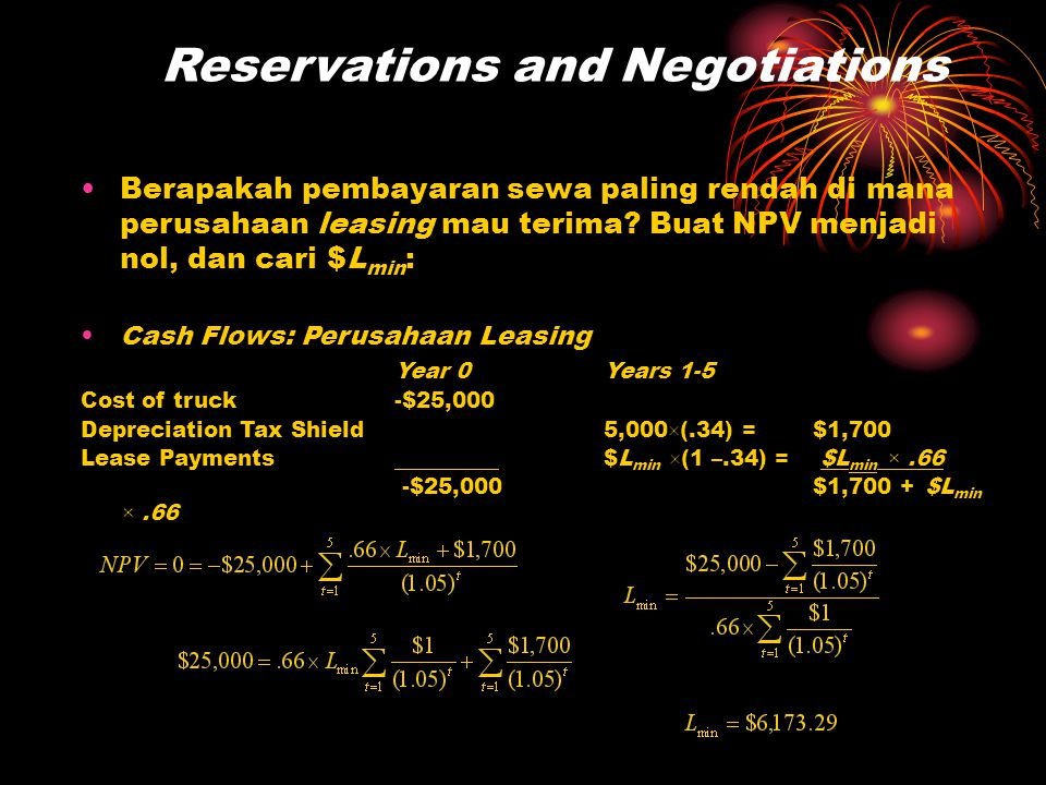 Reservations and Negotiations