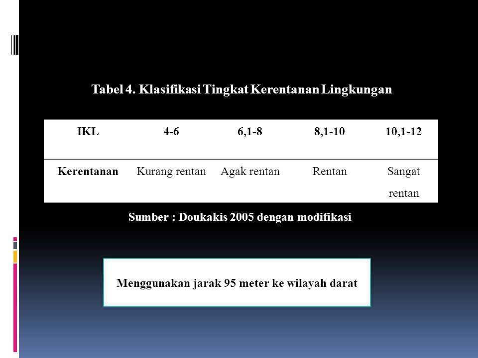 Tabel 4. Klasifikasi Tingkat Kerentanan Lingkungan