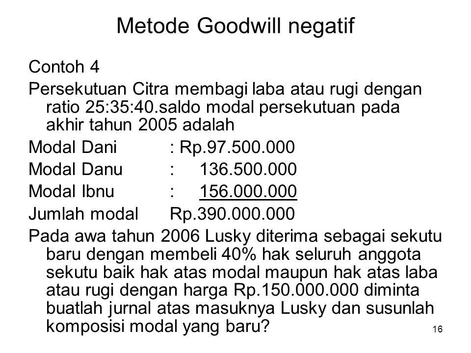 Metode Goodwill negatif