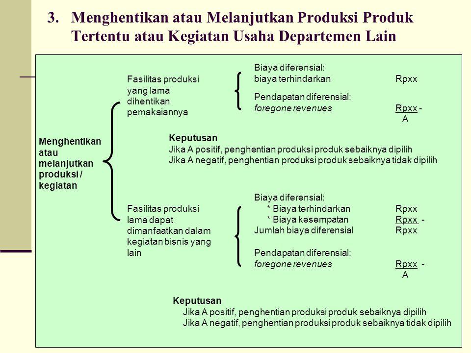 3. Menghentikan atau Melanjutkan Produksi Produk Tertentu atau Kegiatan Usaha Departemen Lain