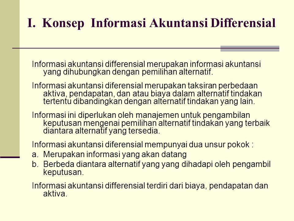 I. Konsep Informasi Akuntansi Differensial