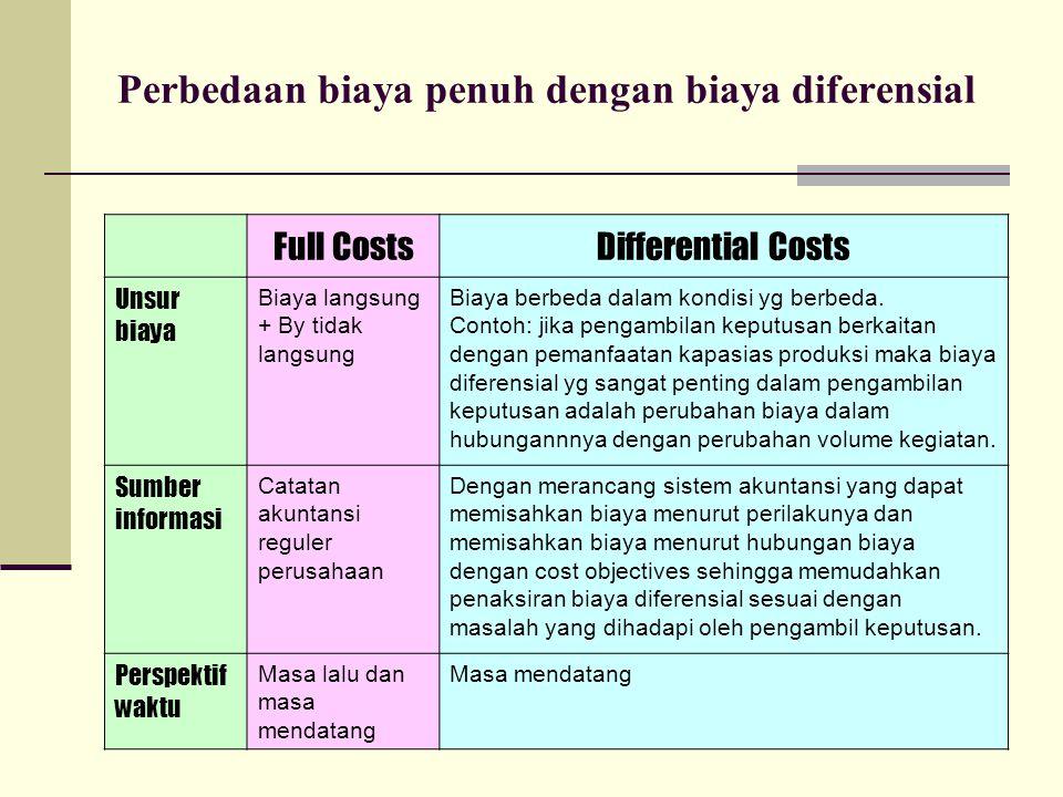 Perbedaan biaya penuh dengan biaya diferensial