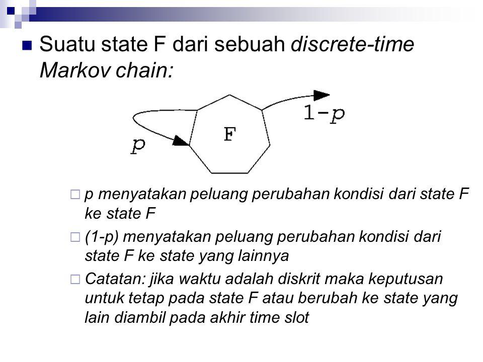 Suatu state F dari sebuah discrete-time Markov chain: