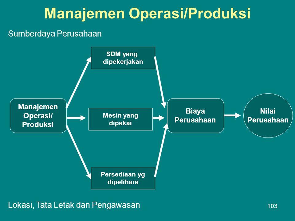 Manajemen Operasi/Produksi