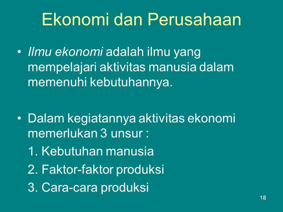 Ekonomi dan Perusahaan