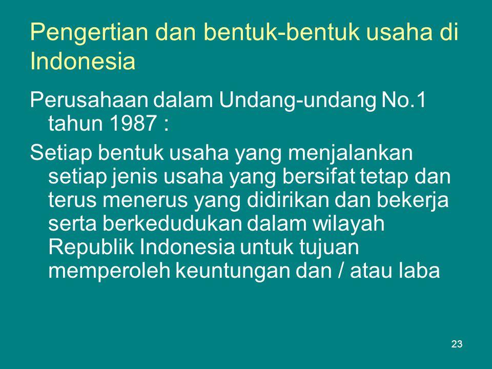 Pengertian dan bentuk-bentuk usaha di Indonesia