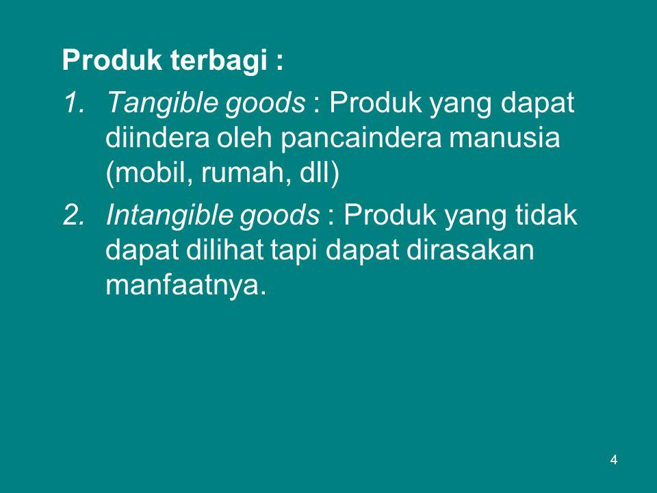 Produk terbagi : Tangible goods : Produk yang dapat diindera oleh pancaindera manusia (mobil, rumah, dll)