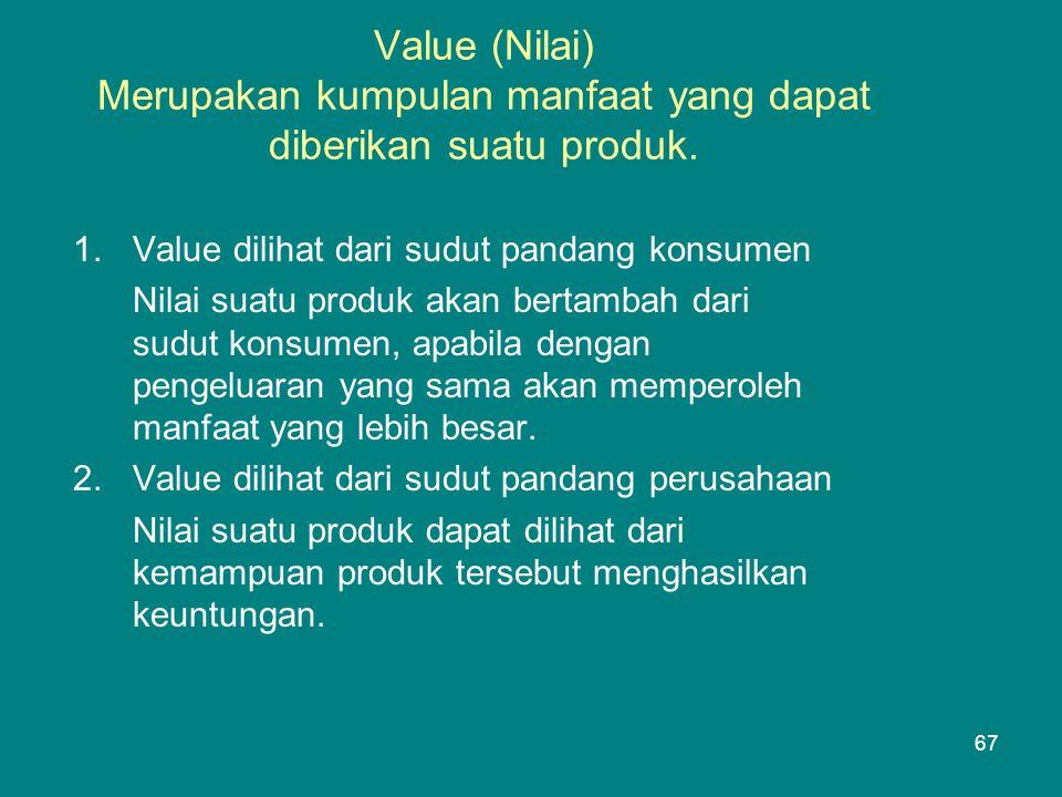 Value (Nilai) Merupakan kumpulan manfaat yang dapat diberikan suatu produk.