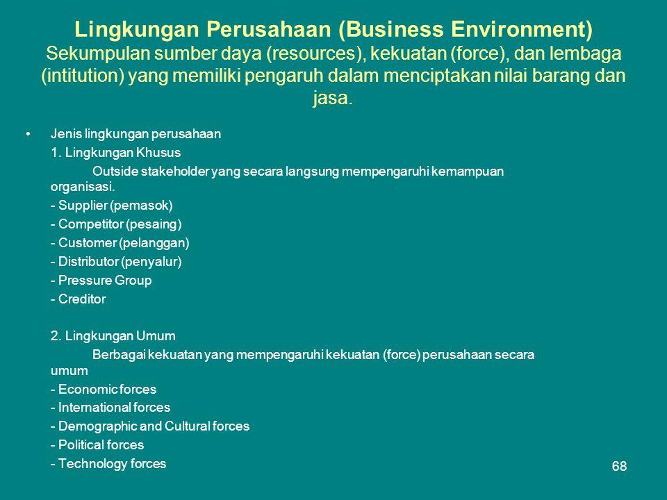 Lingkungan Perusahaan (Business Environment) Sekumpulan sumber daya (resources), kekuatan (force), dan lembaga (intitution) yang memiliki pengaruh dalam menciptakan nilai barang dan jasa.