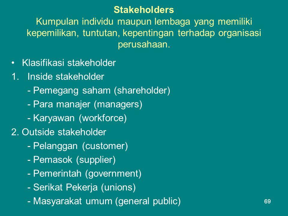 Stakeholders Kumpulan individu maupun lembaga yang memiliki kepemilikan, tuntutan, kepentingan terhadap organisasi perusahaan.