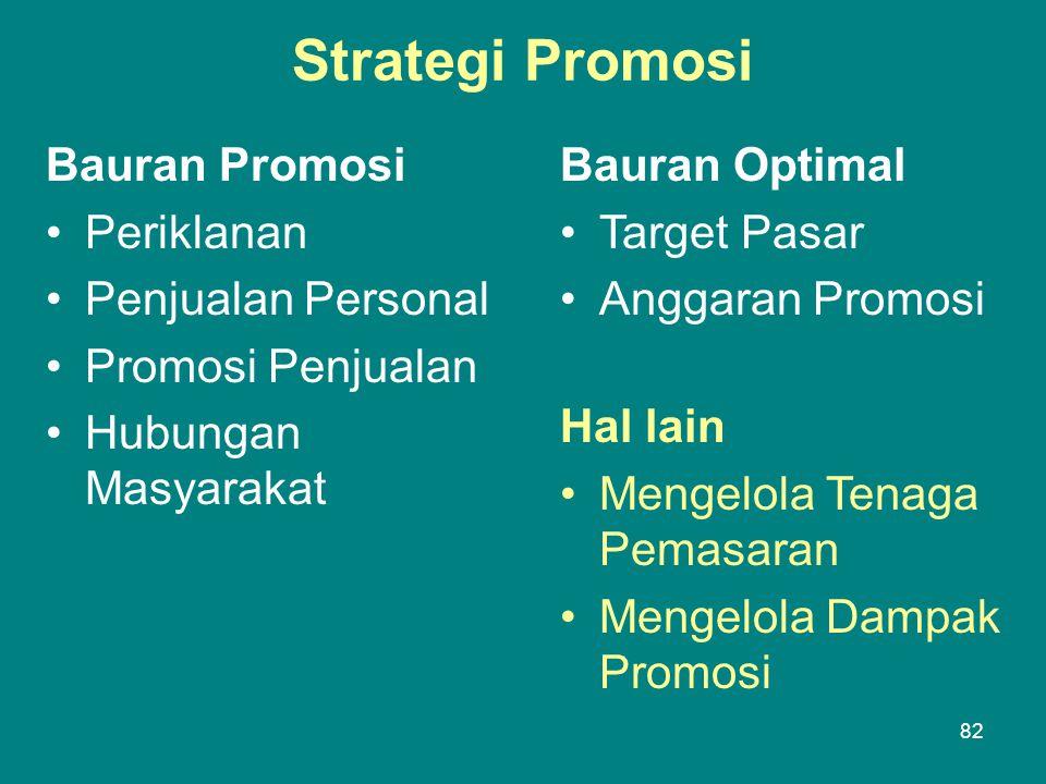 Strategi Promosi Bauran Promosi Periklanan Penjualan Personal