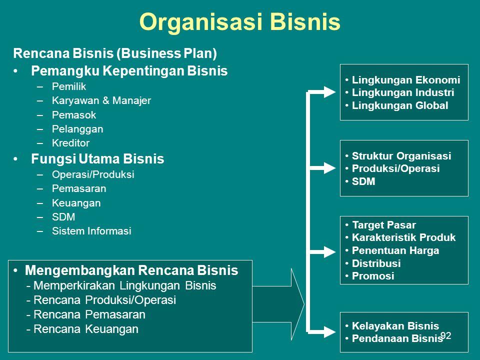 Organisasi Bisnis Rencana Bisnis (Business Plan)