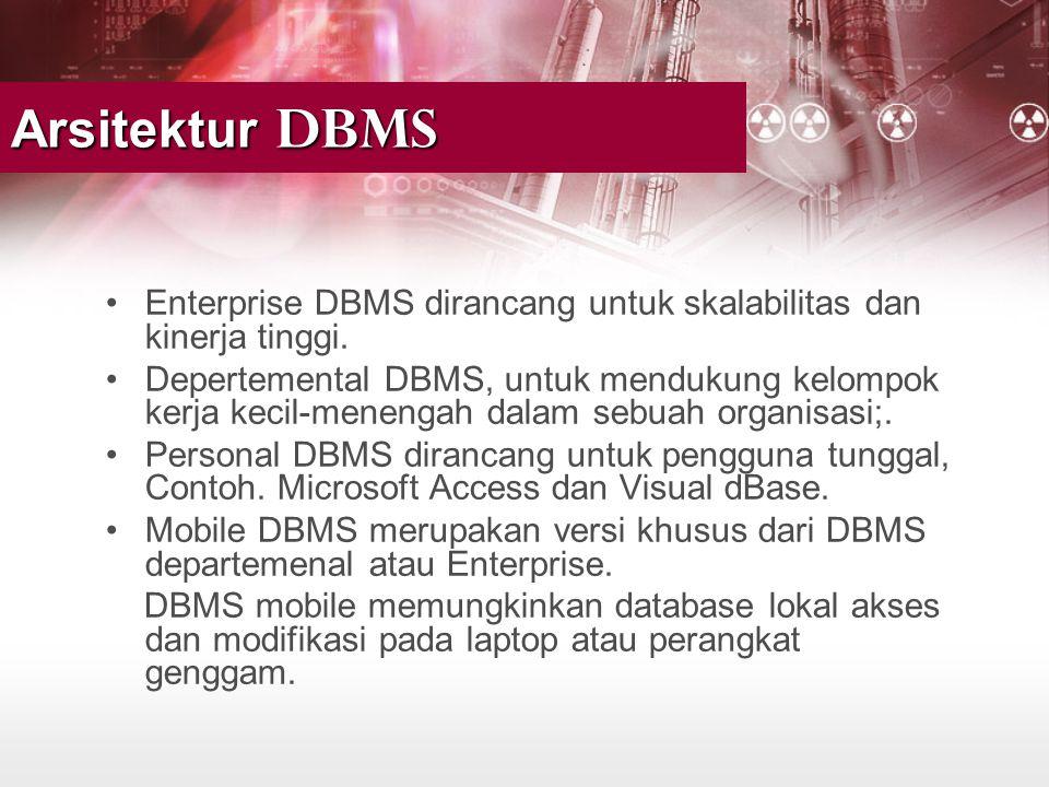 Arsitektur DBMS Enterprise DBMS dirancang untuk skalabilitas dan kinerja tinggi.