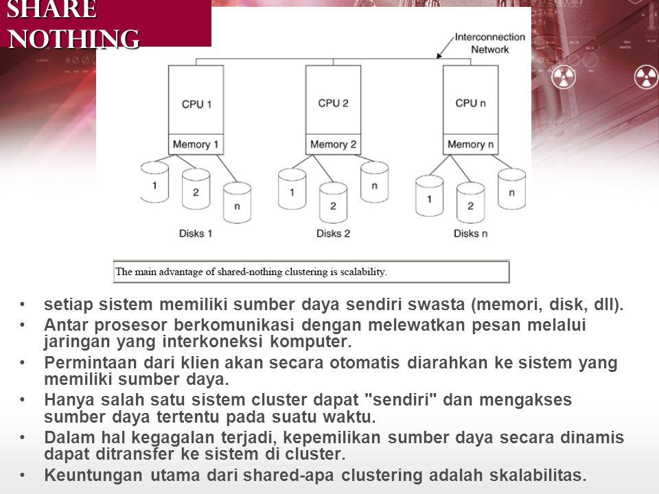 Share nothing setiap sistem memiliki sumber daya sendiri swasta (memori, disk, dll).