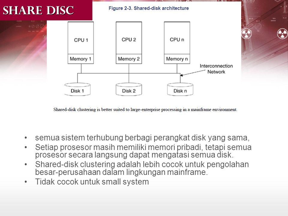 Share disc semua sistem terhubung berbagi perangkat disk yang sama,