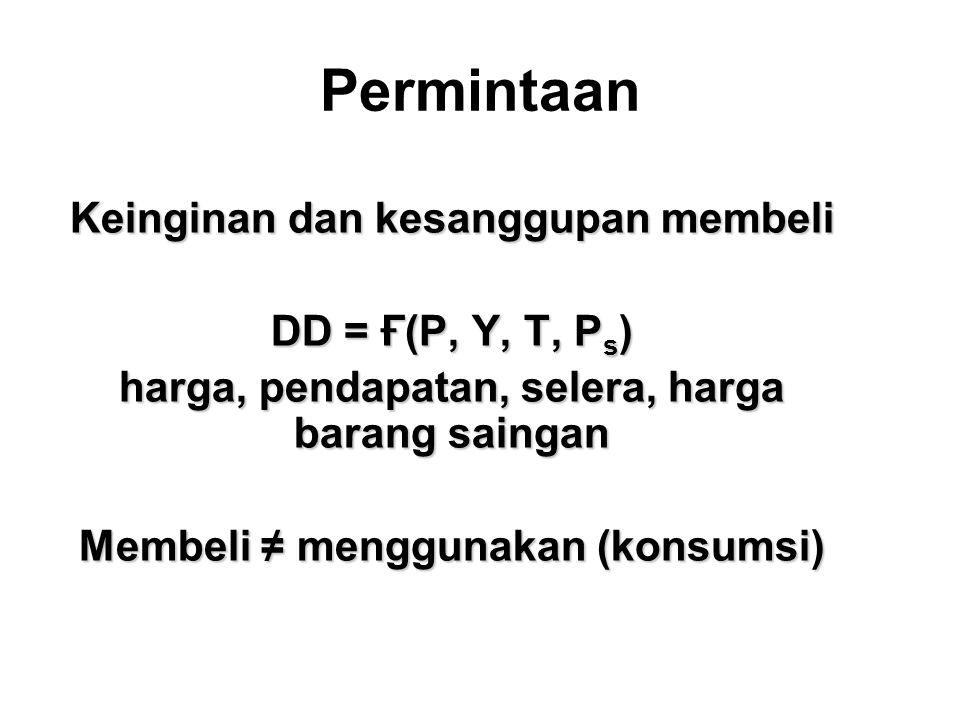 Permintaan Keinginan dan kesanggupan membeli DD = Ғ(P, Y, T, Ps)