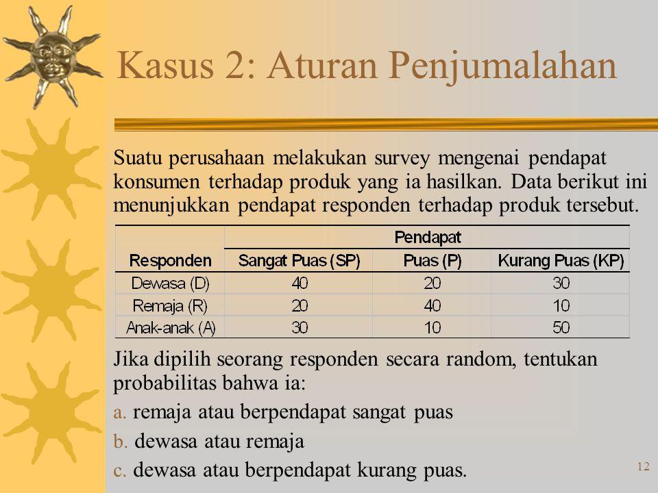 Kasus 2: Aturan Penjumalahan