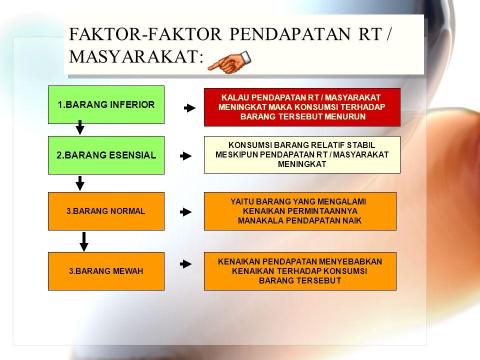 FAKTOR-FAKTOR PENDAPATAN RT / MASYARAKAT: