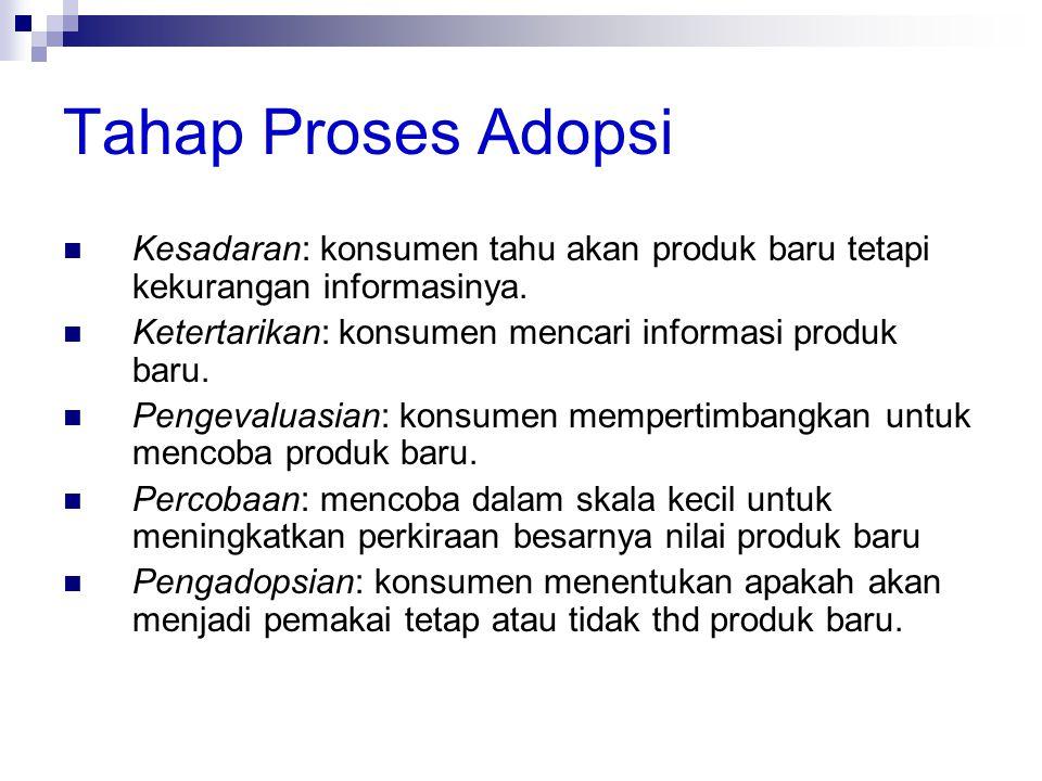 Tahap Proses Adopsi Kesadaran: konsumen tahu akan produk baru tetapi kekurangan informasinya. Ketertarikan: konsumen mencari informasi produk baru.
