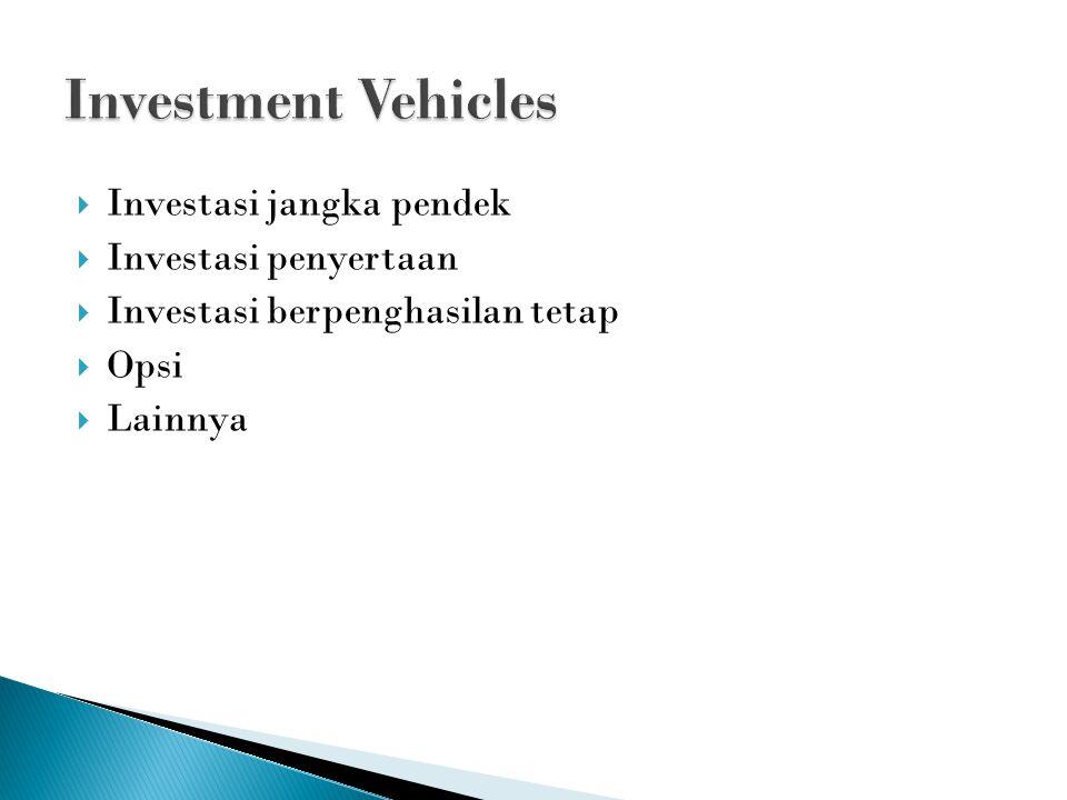 Investment Vehicles Investasi jangka pendek Investasi penyertaan