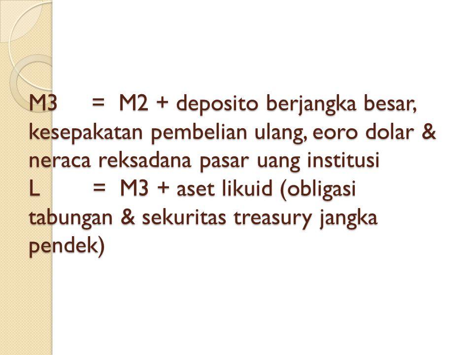 M3 = M2 + deposito berjangka besar, kesepakatan pembelian ulang, eoro dolar & neraca reksadana pasar uang institusi L = M3 + aset likuid (obligasi tabungan & sekuritas treasury jangka pendek)