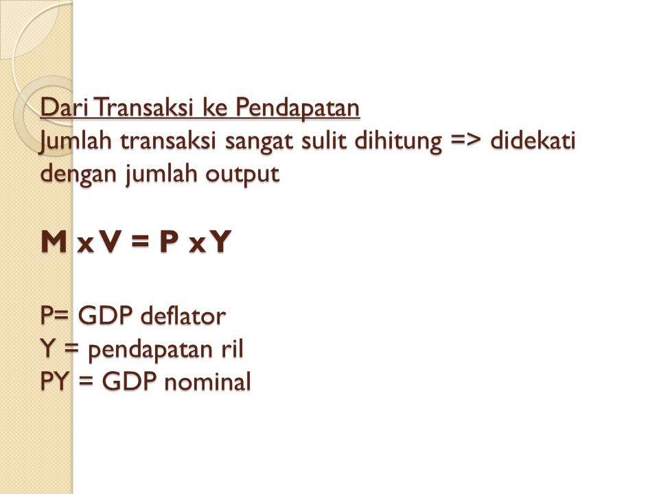 Dari Transaksi ke Pendapatan Jumlah transaksi sangat sulit dihitung => didekati dengan jumlah output M x V = P x Y P= GDP deflator Y = pendapatan ril PY = GDP nominal