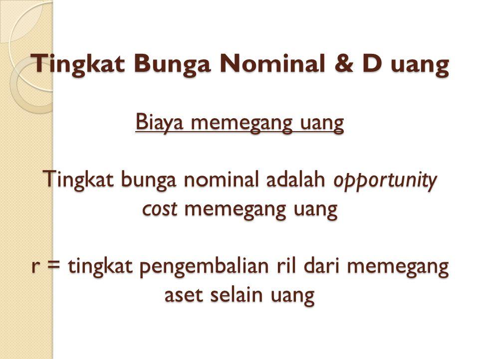 Tingkat Bunga Nominal & D uang Biaya memegang uang Tingkat bunga nominal adalah opportunity cost memegang uang r = tingkat pengembalian ril dari memegang aset selain uang