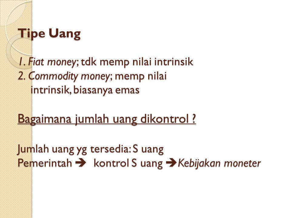 Tipe Uang 1. Fiat money; tdk memp nilai intrinsik 2